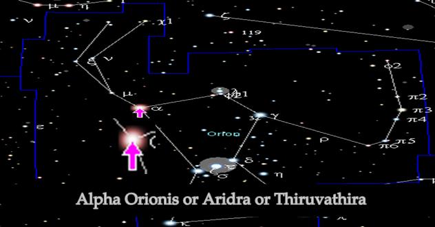 eastrovedica.com,vedic astrology lesson 20, effects of eighth  lord