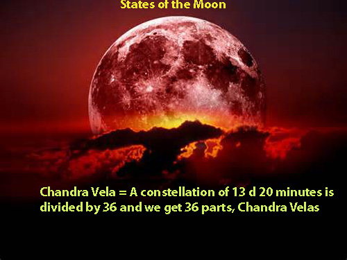 Vedic Astrology Lesson 36,eastrovedica.com,hindu astrology software, research and consultancy, chandra vela